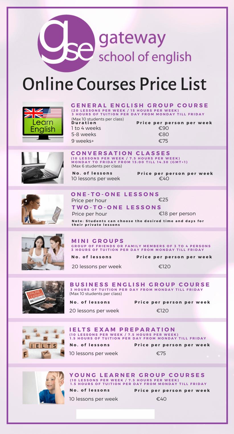 Übersicht Angebote Online Sprachkurs Malta 2020